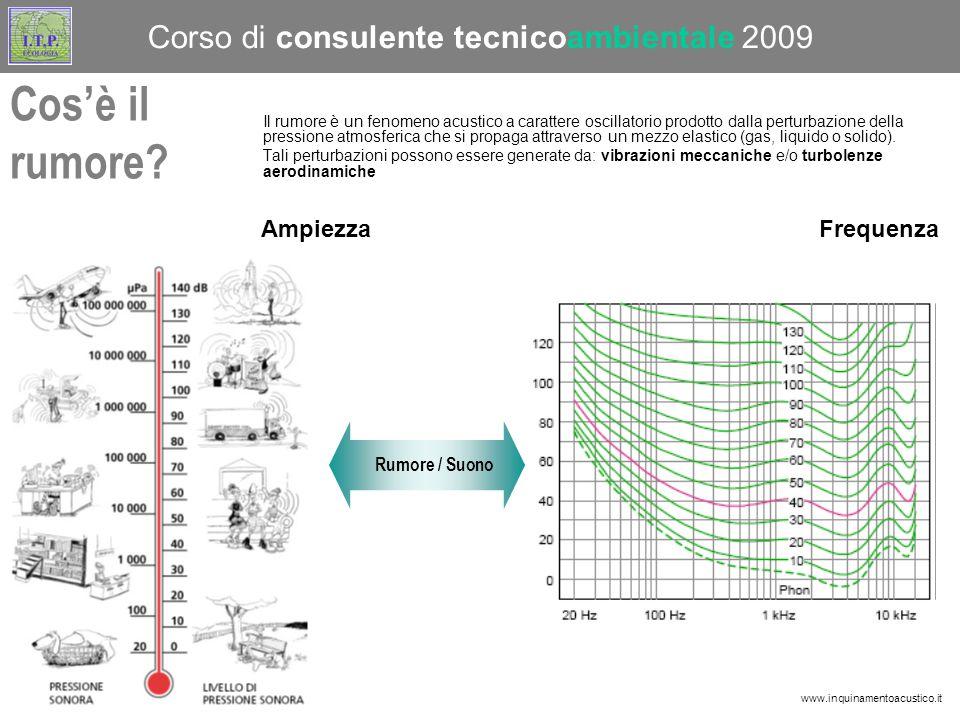 Il rumore è un fenomeno acustico a carattere oscillatorio prodotto dalla perturbazione della pressione atmosferica che si propaga attraverso un mezzo elastico (gas, liquido o solido).