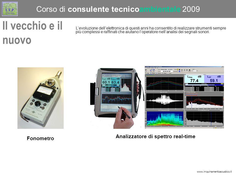 L'evoluzione dell'elettronica di questi anni ha consentito di realizzare strumenti sempre più complessi e raffinati che aiutano l'operatore nell'analisi dei segnali sonori.