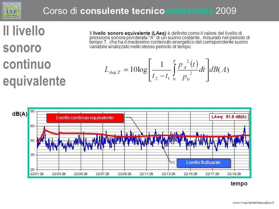 Il livello sonoro equivalente (LAeq) è definito come il valore del livello di pressione sonora ponderata A di un suono costante, misurato nel periodo di tempo T, che ha il medesimo contenuto energetico del corrispondente suono variabile analizzato nello stesso periodo di tempo.