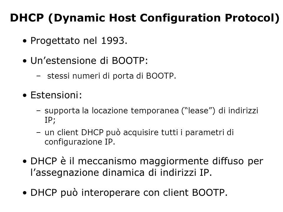 DHCP (Dynamic Host Configuration Protocol) Progettato nel 1993.