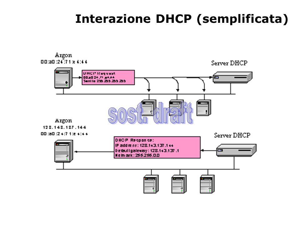Tipo di messaggi DHCP Il tipo di messaggio DHCP viene inviato come un'opzione.