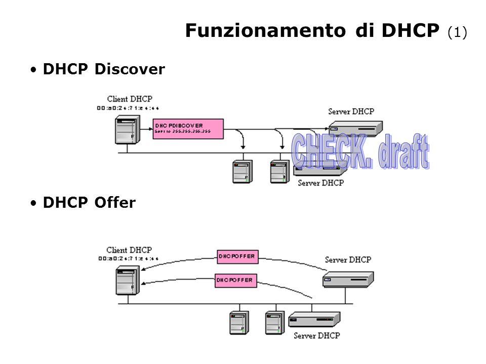 Funzionamento di DHCP (2) DHCP Discover A questo punto il client DHCP può iniziare a usare l'indirizzo IP.