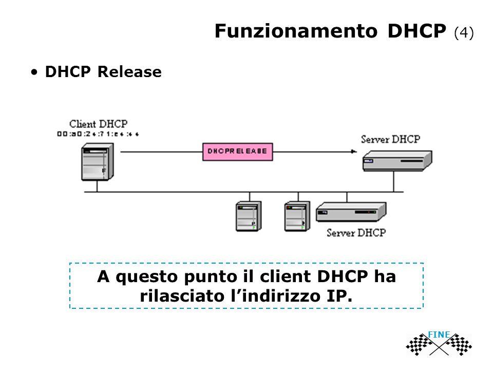 Funzionamento DHCP (4) DHCP Release A questo punto il client DHCP ha rilasciato l'indirizzo IP.