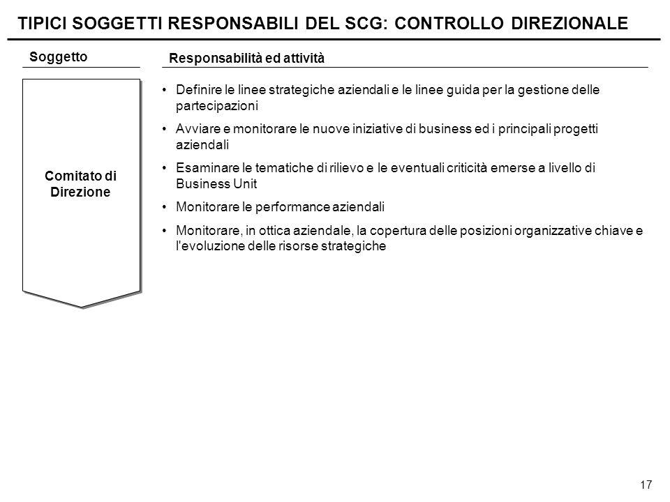 17 Definire le linee strategiche aziendali e le linee guida per la gestione delle partecipazioni Avviare e monitorare le nuove iniziative di business