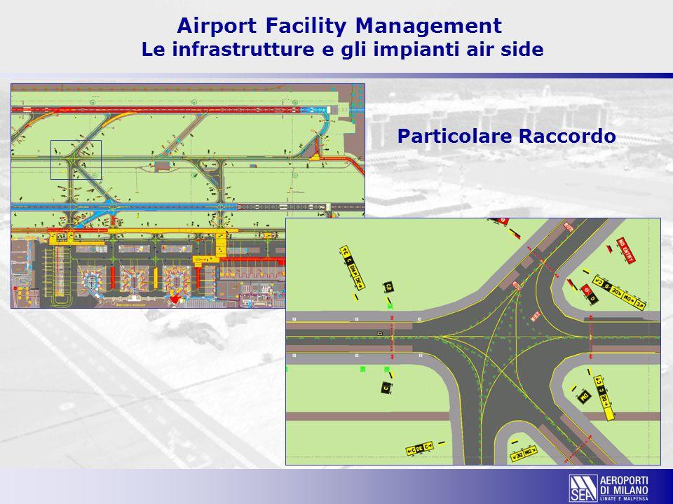 Particolare Raccordo Airport Facility Management Le infrastrutture e gli impianti air side