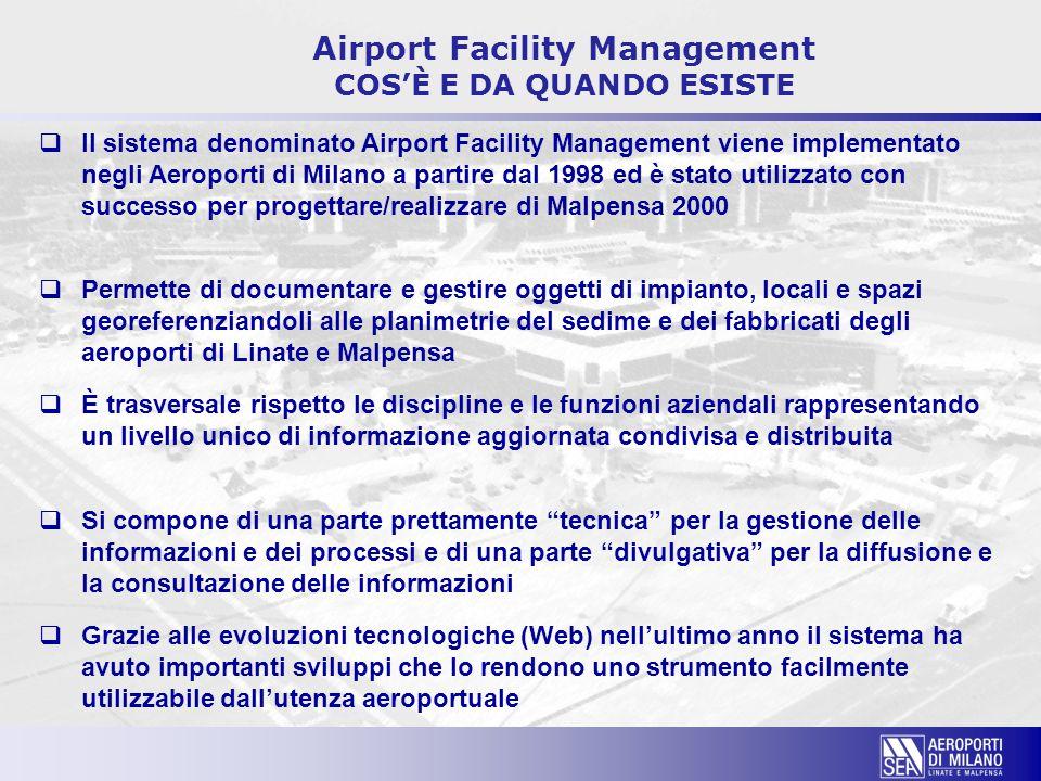 Airport Facility Management COS'È E DA QUANDO ESISTE  Il sistema denominato Airport Facility Management viene implementato negli Aeroporti di Milano