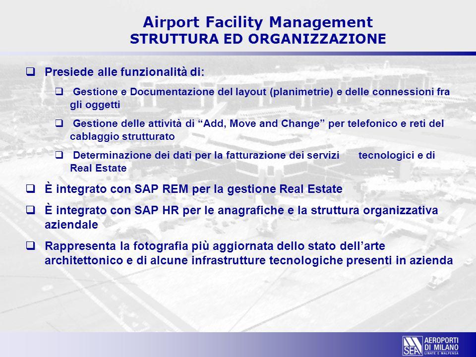 Airport Facility Management STRUTTURA ED ORGANIZZAZIONE  Presiede alle funzionalità di:  Gestione e Documentazione del layout (planimetrie) e delle