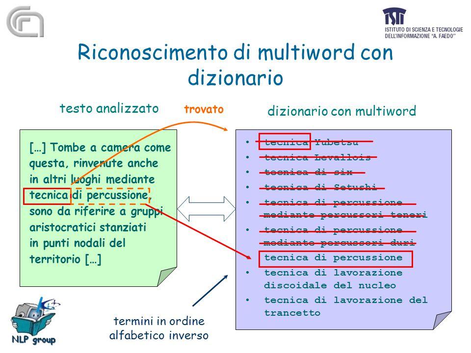 Riconoscimento di multiword con dizionario testo analizzato dizionario con multiword tecnica Yubetsu tecnica Levallois tecnica di six tecnica di Setus
