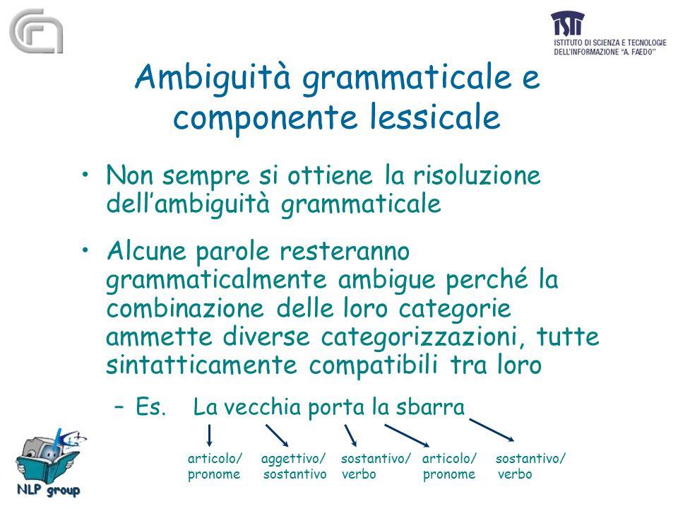 Ambiguità grammaticale e componente lessicale Non sempre si ottiene la risoluzione dell'ambiguità grammaticale Alcune parole resteranno grammaticalmen