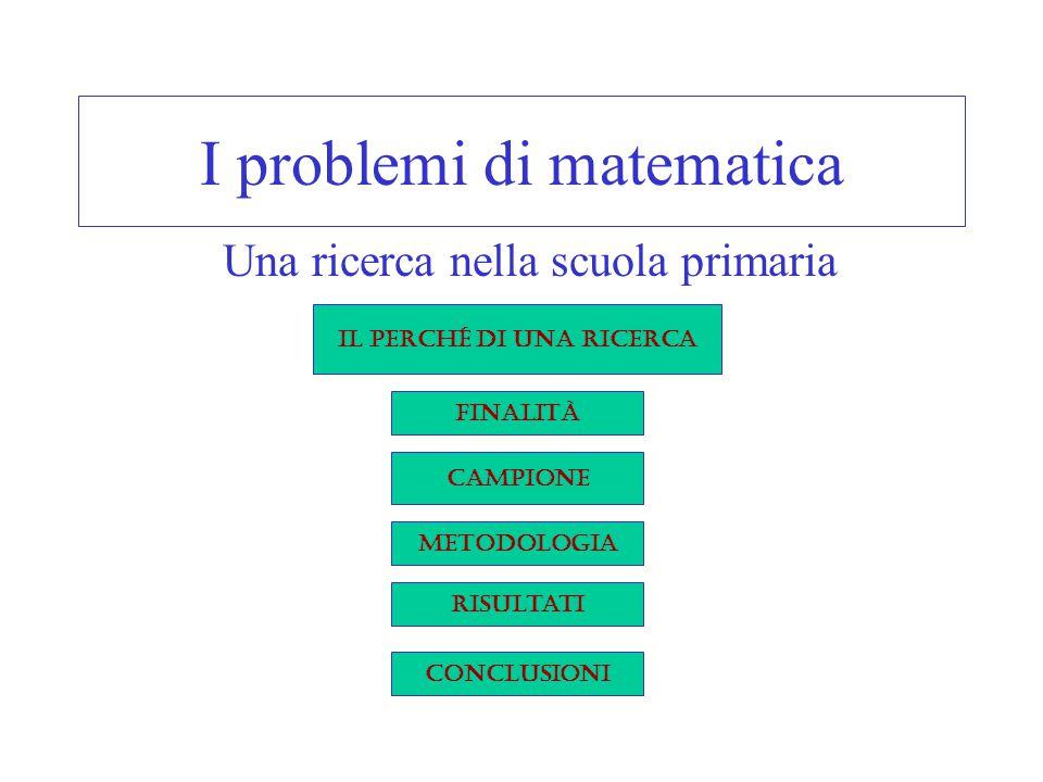 I problemi di matematica Una ricerca nella scuola primaria Il perché di una ricerca Finalità Campione Metodologia Risultati Conclusioni