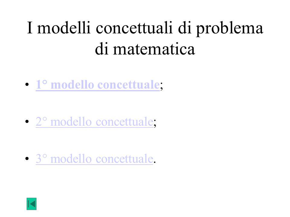 I modelli concettuali di problema di matematica 1° modello concettuale;1° modello concettuale 2° modello concettuale;2° modello concettuale 3° modello
