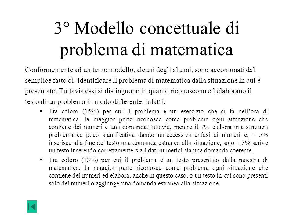 3° Modello concettuale di problema di matematica Conformemente ad un terzo modello, alcuni degli alunni, sono accomunati dal semplice fatto di identif