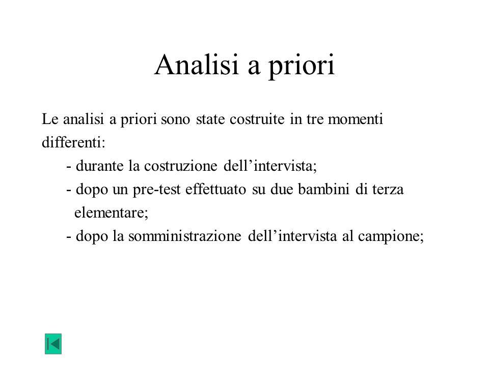 Analisi a priori Le analisi a priori sono state costruite in tre momenti differenti: - durante la costruzione dell'intervista; - dopo un pre-test effe
