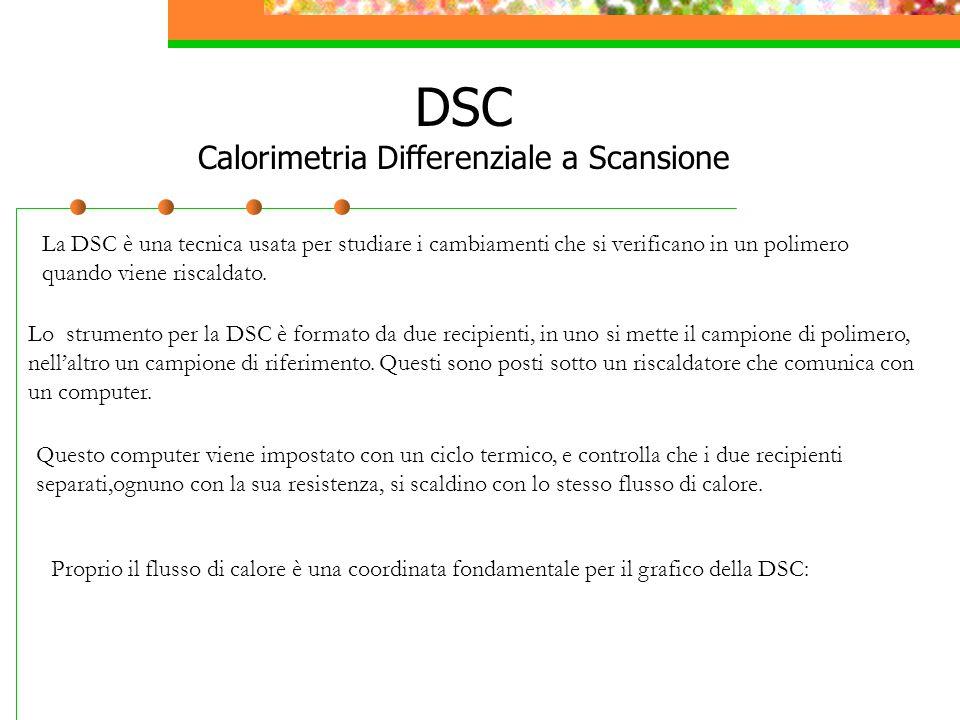 DSC Calorimetria Differenziale a Scansione La DSC è una tecnica usata per studiare i cambiamenti che si verificano in un polimero quando viene riscaldato.
