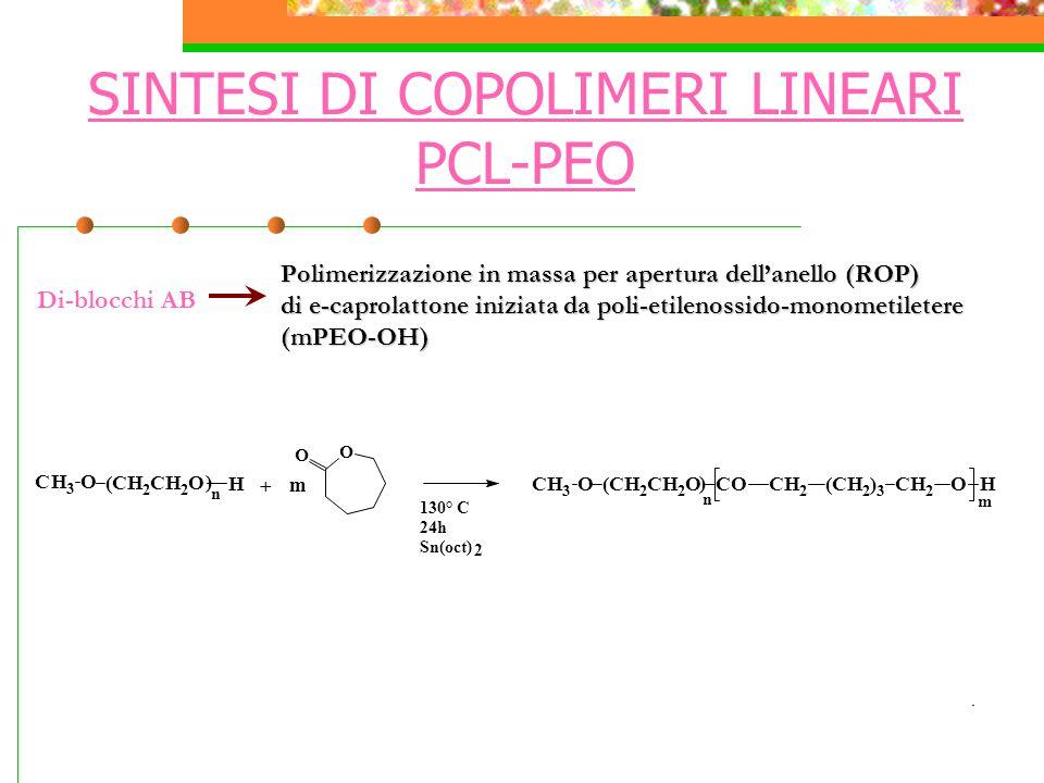 SINTESI DI COPOLIMERI LINEARI PCL-PEO Polimerizzazione in massa per apertura dell'anello (ROP) di e-caprolattone iniziata da poli-etilenossido-monometiletere (mPEO-OH) Di-blocchi AB + m O O 130° C 24h Sn(oct) 2 CH 3 O) n H (CH 2 CH 2 O C 32 OOHC 3 HOHHO m H 2 CC H)C 2 ) CCH ( 2 n ( 2