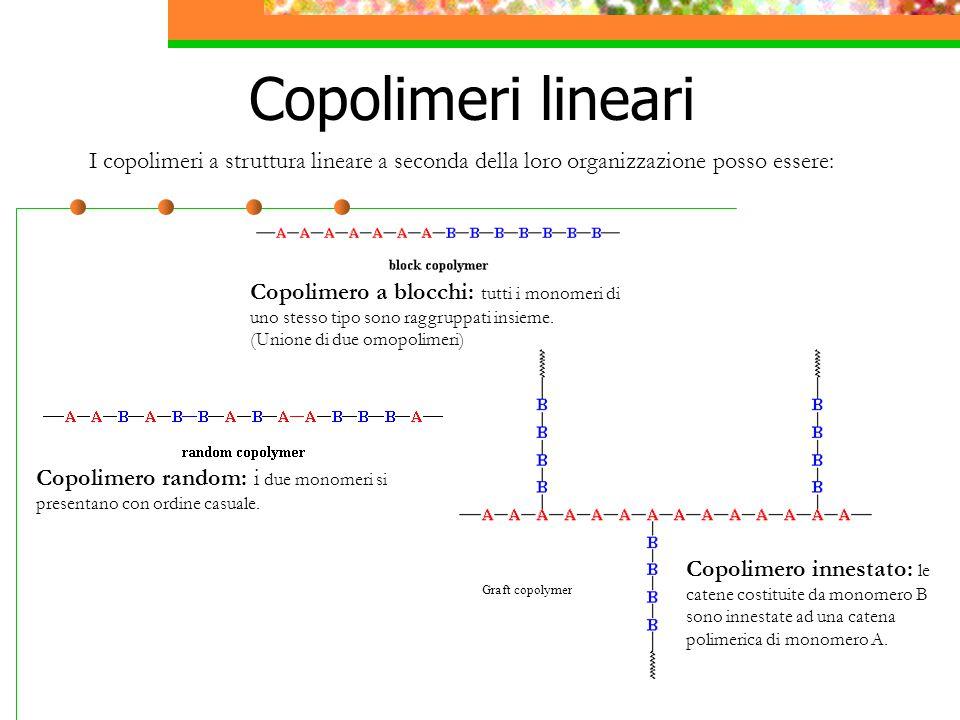Copolimeri lineari I copolimeri a struttura lineare a seconda della loro organizzazione posso essere: Copolimero a blocchi: tutti i monomeri di uno stesso tipo sono raggruppati insieme.