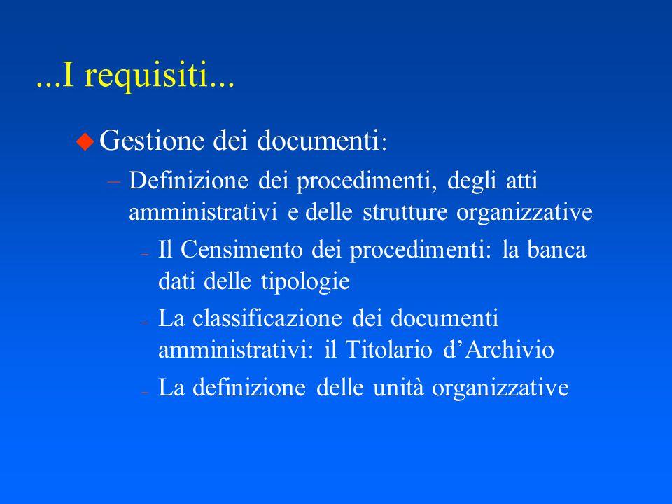 I requisiti...