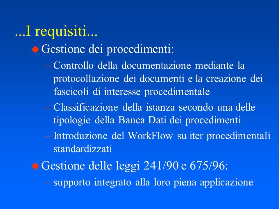...I requisiti... u Gestione dei documenti: –Controllo dell'archiviazione dei documenti...