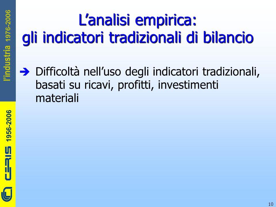 CERIS-CNR 1956-2006 1976-2006 l'industria 10 L'analisi empirica: gli indicatori tradizionali di bilancio  Difficoltà nell'uso degli indicatori tradizionali, basati su ricavi, profitti, investimenti materiali