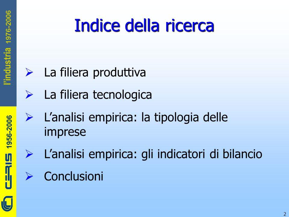 CERIS-CNR 1956-2006 1976-2006 l'industria 2  La filiera produttiva  La filiera tecnologica  L'analisi empirica: la tipologia delle imprese  L'analisi empirica: gli indicatori di bilancio  Conclusioni Indice della ricerca