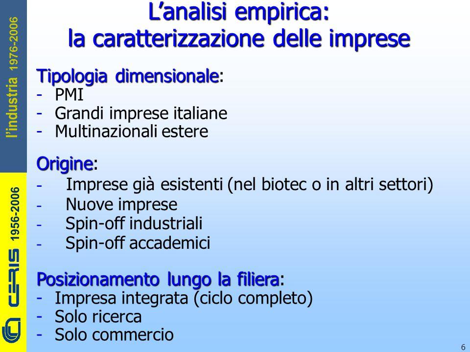 CERIS-CNR 1956-2006 1976-2006 l'industria 6 L'analisi empirica: la caratterizzazione delle imprese Origine Origine: - Imprese già esistenti (nel biote