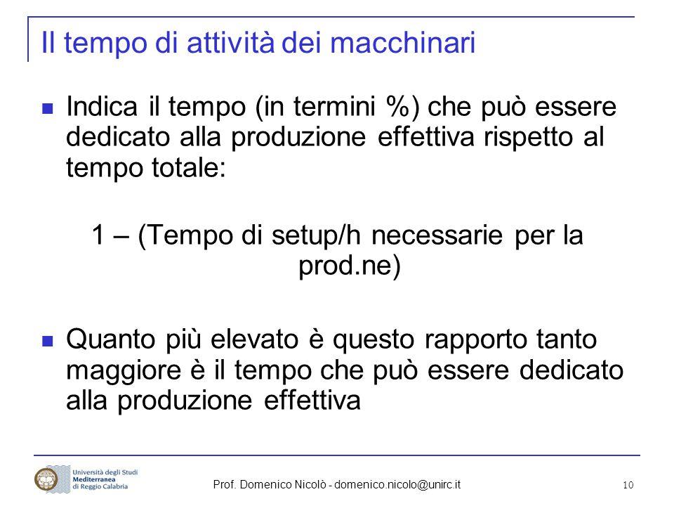 Prof. Domenico Nicolò - domenico.nicolo@unirc.it 10 Il tempo di attività dei macchinari Indica il tempo (in termini %) che può essere dedicato alla pr