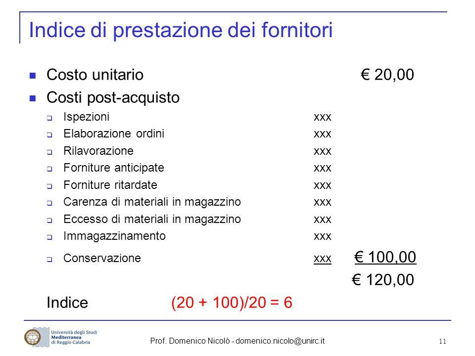 Prof. Domenico Nicolò - domenico.nicolo@unirc.it 11 Indice di prestazione dei fornitori Costo unitario€ 20,00 Costi post-acquisto  Ispezionixxx  Ela