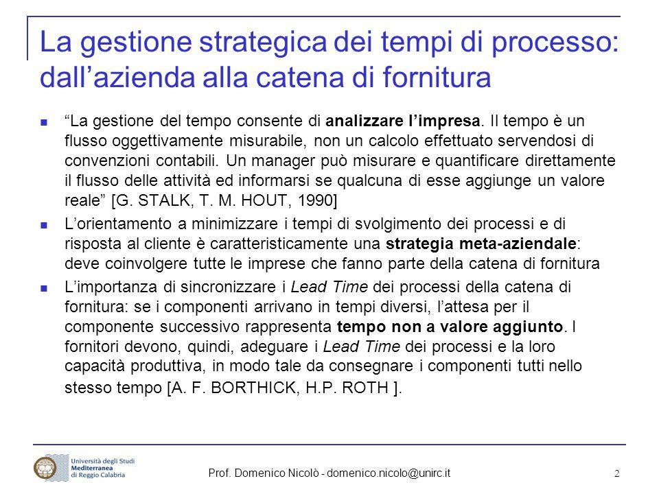 """Prof. Domenico Nicolò - domenico.nicolo@unirc.it 2 La gestione strategica dei tempi di processo: dall'azienda alla catena di fornitura """"La gestione de"""