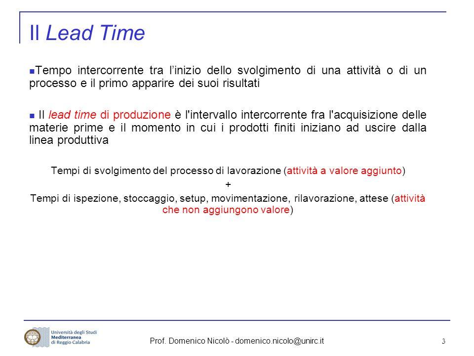 Prof. Domenico Nicolò - domenico.nicolo@unirc.it 3 Il Lead Time Tempo intercorrente tra l'inizio dello svolgimento di una attività o di un processo e
