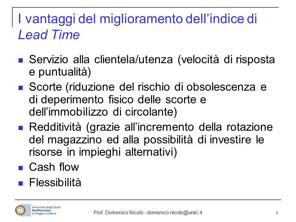 Prof. Domenico Nicolò - domenico.nicolo@unirc.it 6 I vantaggi del miglioramento dell'indice di Lead Time Servizio alla clientela/utenza (velocità di r