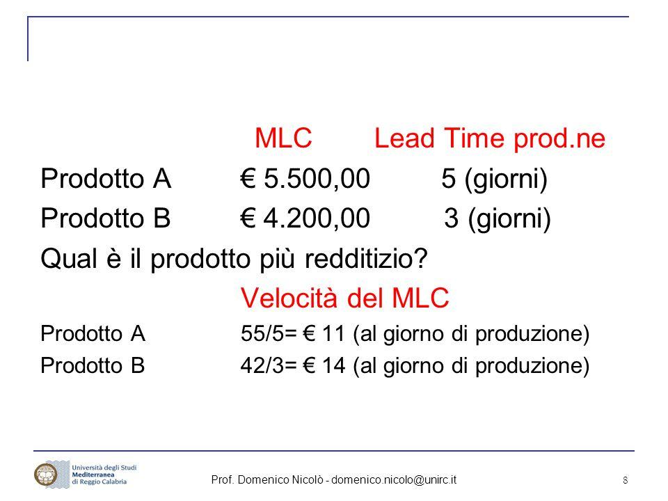 Prof. Domenico Nicolò - domenico.nicolo@unirc.it 8 MLCLead Time prod.ne Prodotto A€ 5.500,005 (giorni) Prodotto B€ 4.200,00 3 (giorni) Qual è il prodo