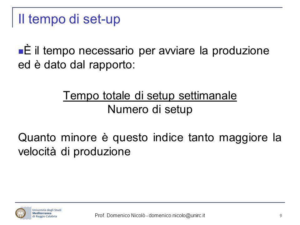 Prof. Domenico Nicolò - domenico.nicolo@unirc.it 9 Il tempo di set-up È il tempo necessario per avviare la produzione ed è dato dal rapporto: Tempo to