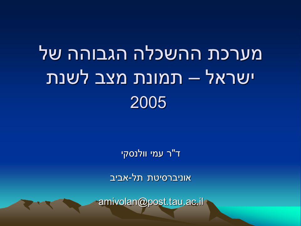 מערכת ההשכלה הגבוהה של ישראל – תמונת מצב לשנת 2005 ד ר עמי וולנסקי אוניברסיטת תל-אביב amivolan@post.tau.ac.il