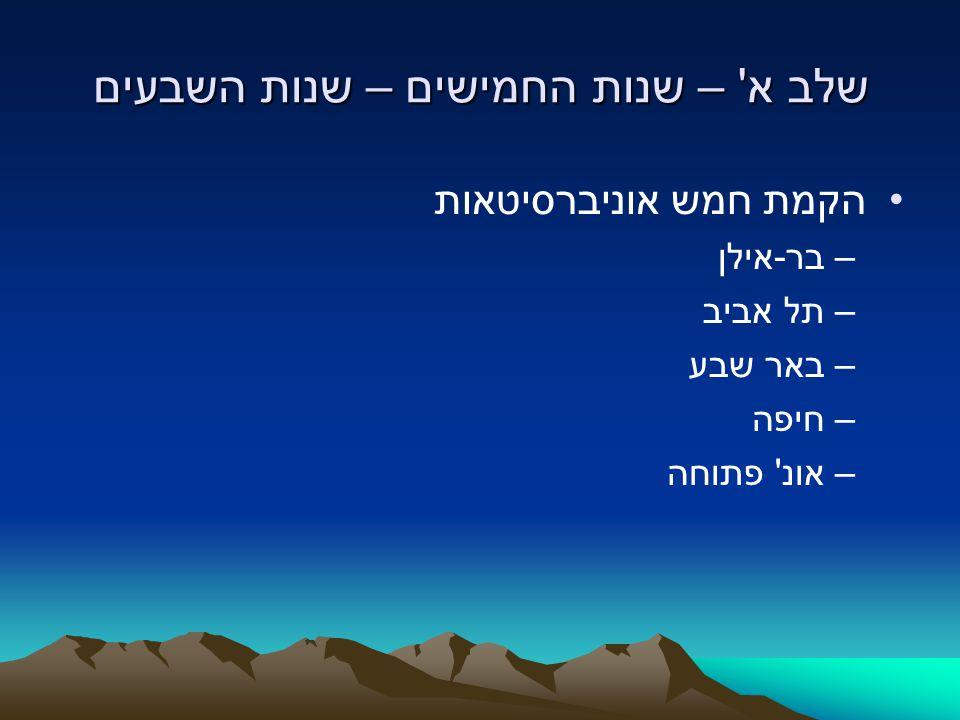 שלב א' – שנות החמישים – שנות השבעים הקמת חמש אוניברסיטאות –בר-אילן –תל אביב –באר שבע –חיפה –אונ' פתוחה