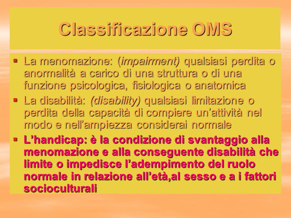 Classificazione OMS  La menomazione: (impairment) qualsiasi perdita o anormalità a carico di una struttura o di una funzione psicologica, fisiologica