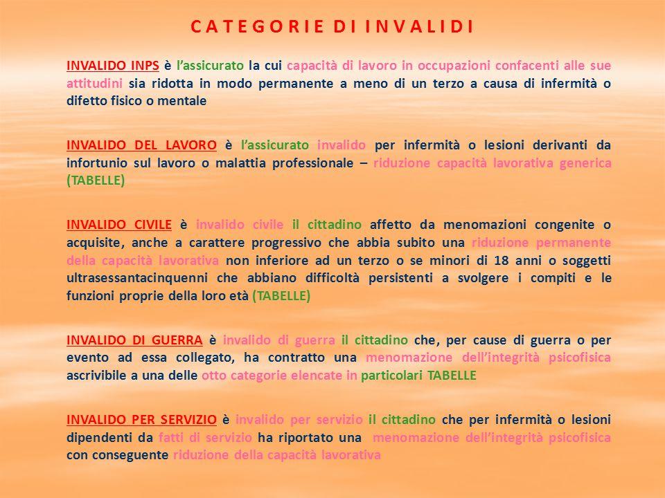 REQUISITI SOSTANZIALI DEL CERTIFICATO IL CERTIFICATO DEVE CONTENERE: NOME, COGNOME, QUALIFICA E DOMICILIO DI CHI LO RILASCIA GENERALITA' COMPLETE DELLA PERSONA CUI SI RIFERISCE L'OGGETTO DELLA CERTIFICAZIONE LA PRECISAZIONE DELL'EPOCA CUI SI RIFERISCE LA DESCRIZIONE DETTAGLIATA DELL'OBIETTIVITA' LA DATA DI COMPILAZIONE IL LUOGO DI COMPILAZIONE LA FIRMA