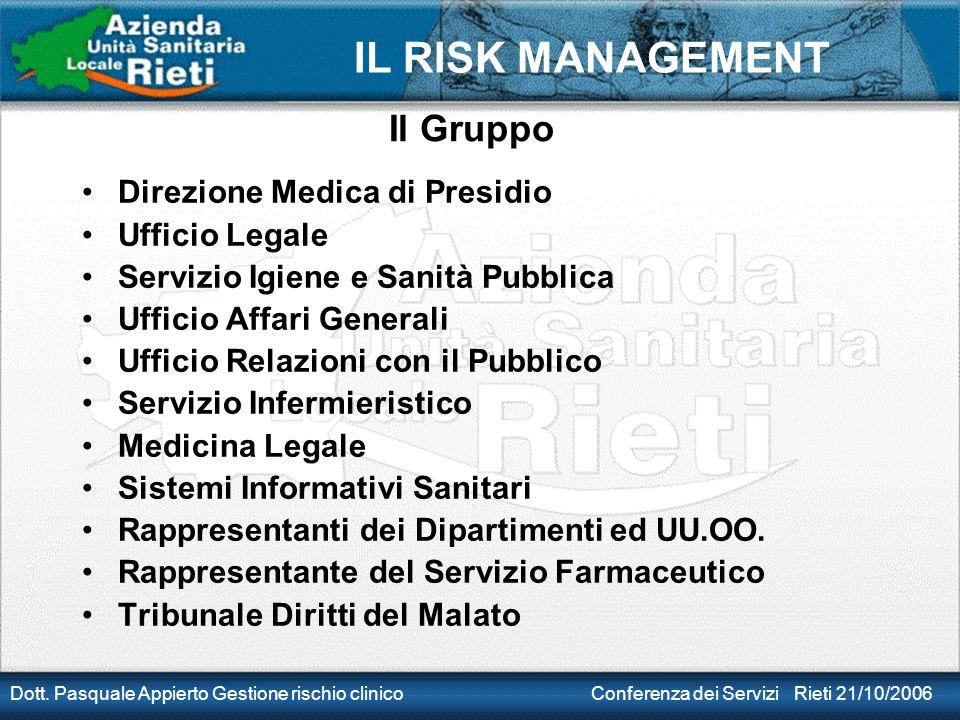 IL RISK MANAGEMENT Dott. Pasquale Appierto Gestione rischio clinico Conferenza dei Servizi Rieti 21/10/2006 Il Gruppo Direzione Medica di Presidio Uff
