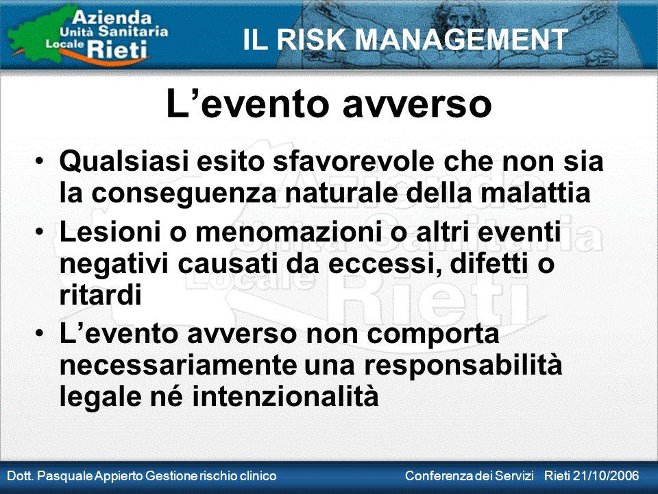 IL RISK MANAGEMENT Dott. Pasquale Appierto Gestione rischio clinico Conferenza dei Servizi Rieti 21/10/2006 L'evento avverso Qualsiasi esito sfavorevo