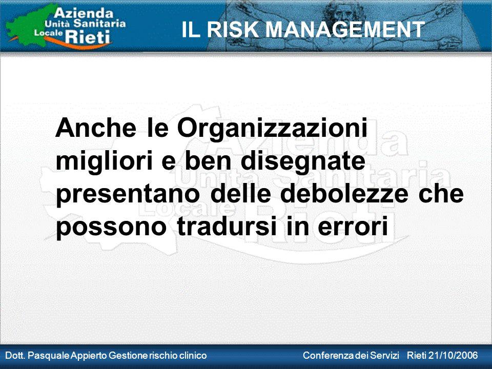 IL RISK MANAGEMENT Dott. Pasquale Appierto Gestione rischio clinico Conferenza dei Servizi Rieti 21/10/2006 Anche le Organizzazioni migliori e ben dis