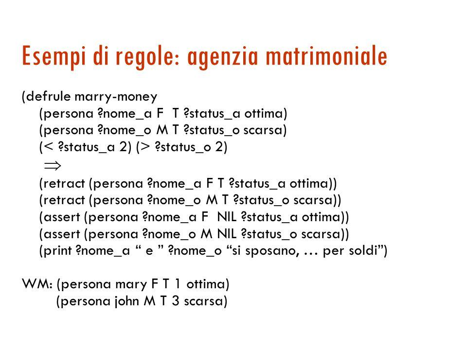 Esempio: agenzia matrimoniale (persona nome sesso libero status avvenenza)  nome: nome della persona  sesso: M, F  libero: T, NIL (vero, falso)  s