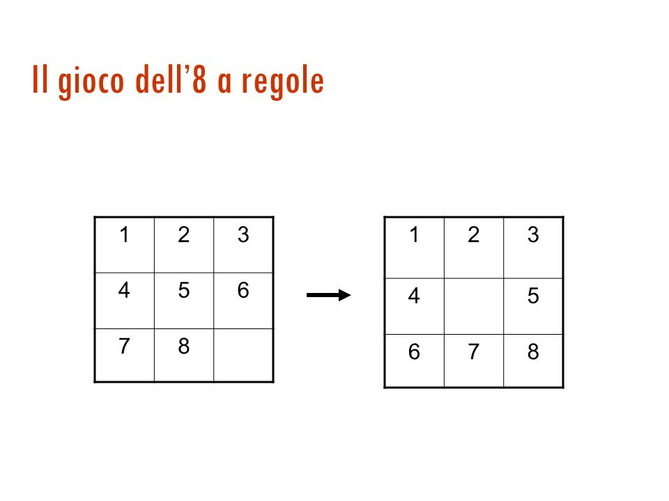 L'interprete L'interprete esegue un ciclo:  Determina regole applicabili (costruisce agenda)  Mediante pattern-matching si controlla quali condizion