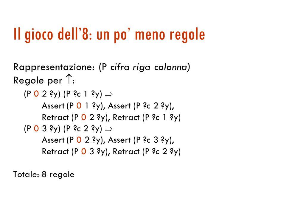 Il gioco dell'8: rappresentazione immediata Rappresentazione: (B 1 2 3 4 0 5 6 7 8) Le regole per  : (B ?x1 ?x2 ?x3 0 ?x4 ?x5 ?x6 ?x7 ?x8)  (assert