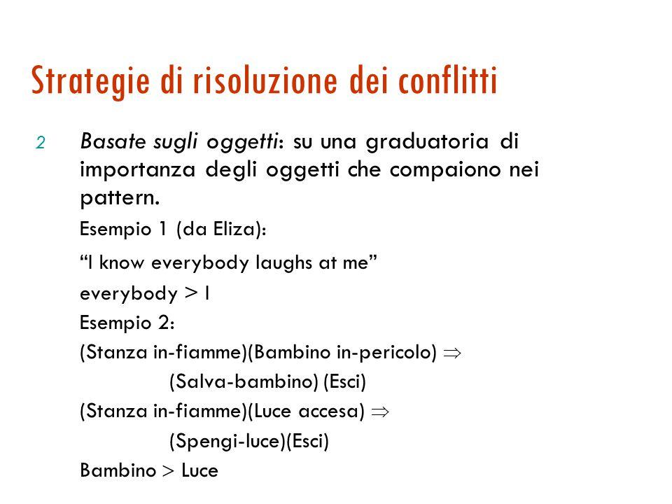 Strategie di risoluzione dei conflitti 1. Basate sulle regole  la prima regola applicabile  la più specifica o con condizioni più stringenti. Es. c1