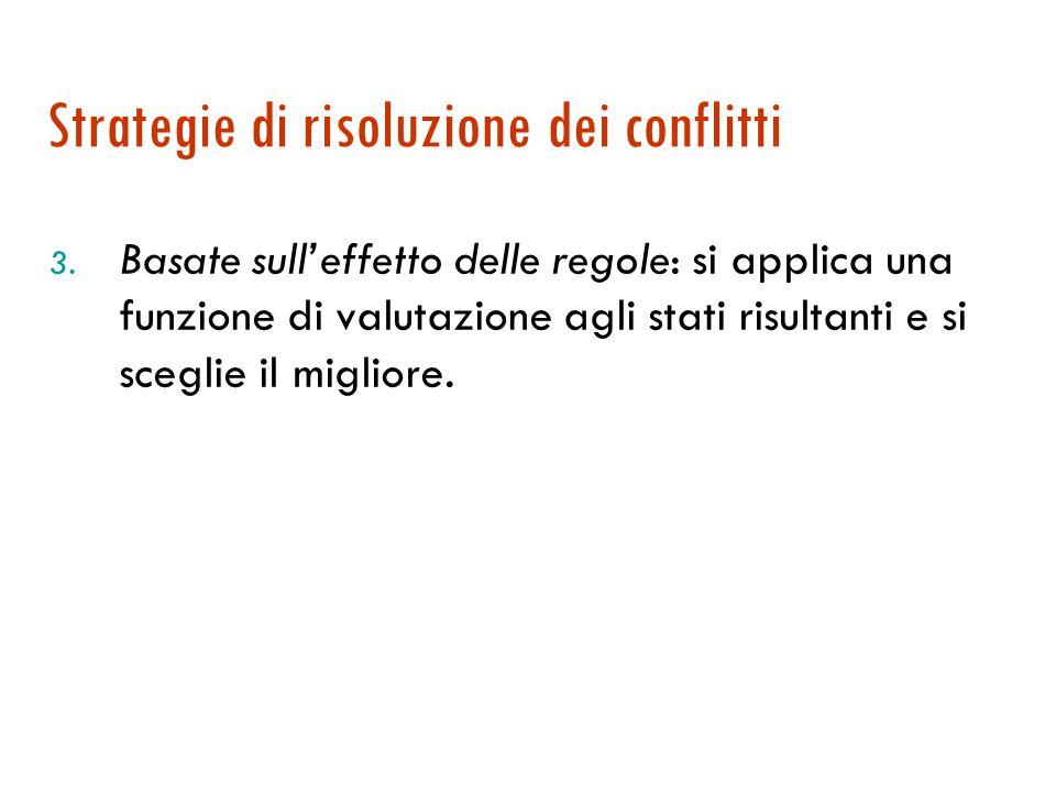 Strategie di risoluzione dei conflitti 2 Basate sugli oggetti: su una graduatoria di importanza degli oggetti che compaiono nei pattern. Esempio 1 (da
