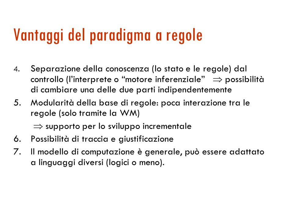Vantaggi del paradigma a regole 1.È un modello plausibile del ragionamento umano e comunque … 2.C'è una certa naturalezza nel modellare, sotto forma d