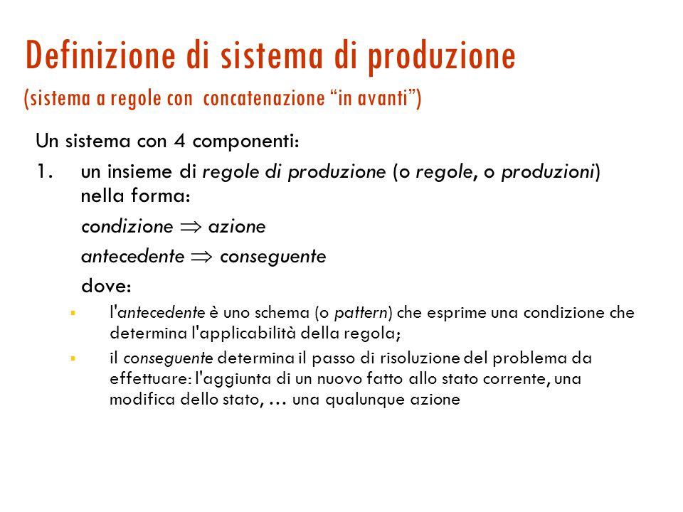 Definizione di sistema di produzione (sistema a regole con concatenazione in avanti ) Un sistema con 4 componenti: 1.