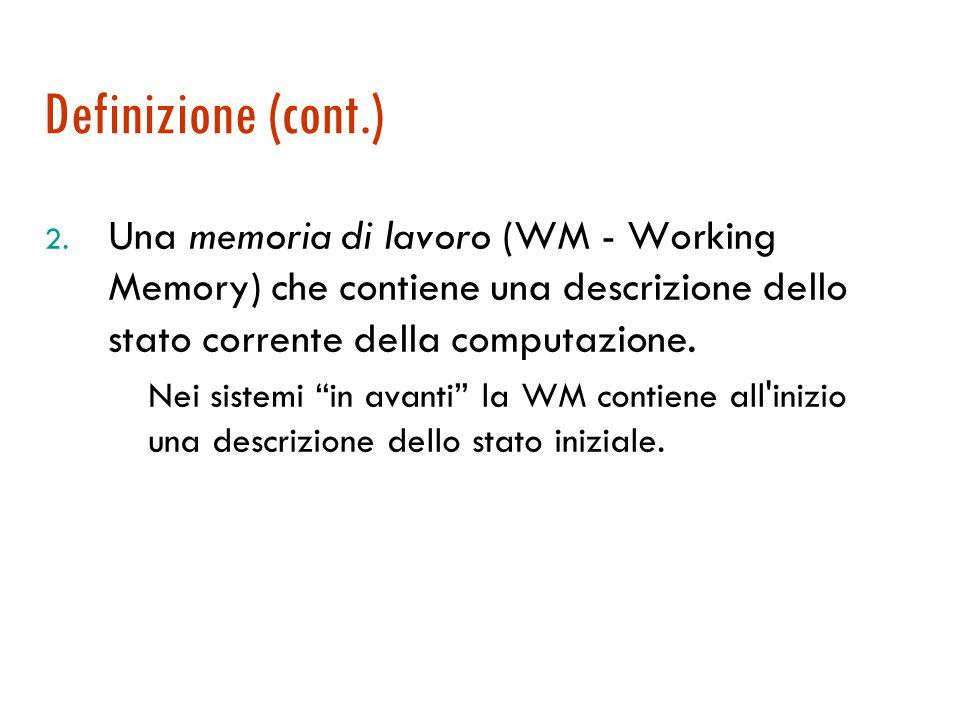 """Definizione di sistema di produzione (sistema a regole con concatenazione """"in avanti"""") Un sistema con 4 componenti: 1. un insieme di regole di produzi"""