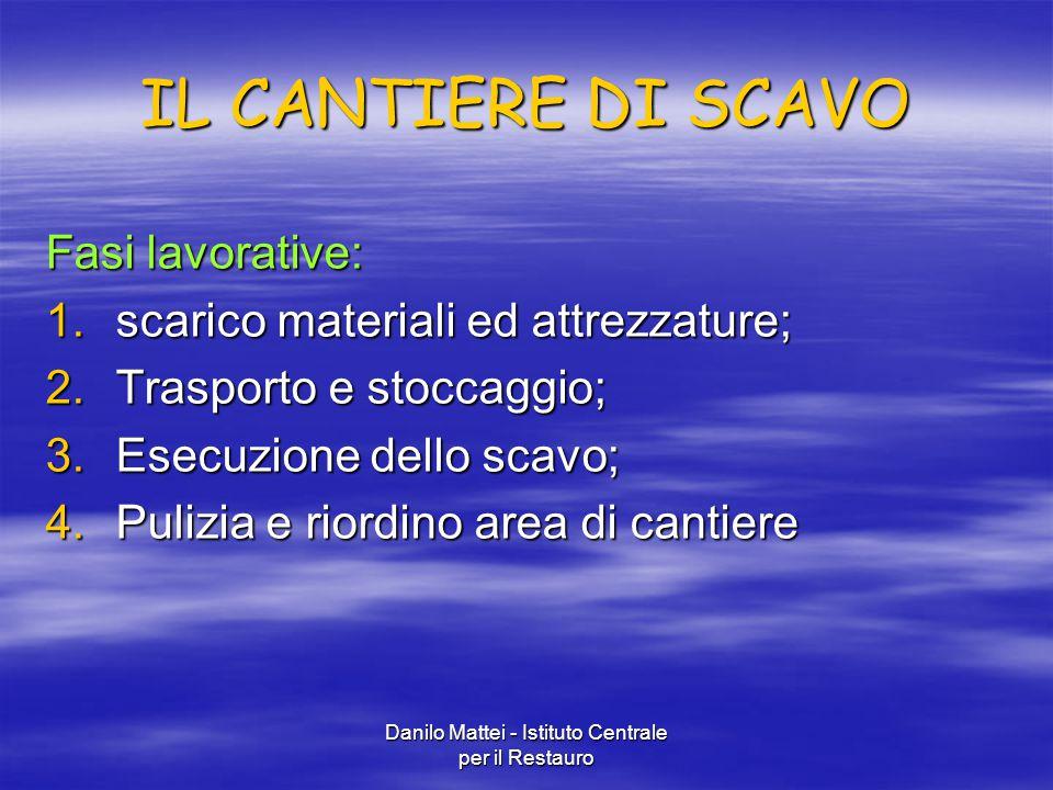 Danilo Mattei - Istituto Centrale per il Restauro IL CANTIERE DI SCAVO Fasi lavorative: 1.scarico materiali ed attrezzature; 2.Trasporto e stoccaggio;