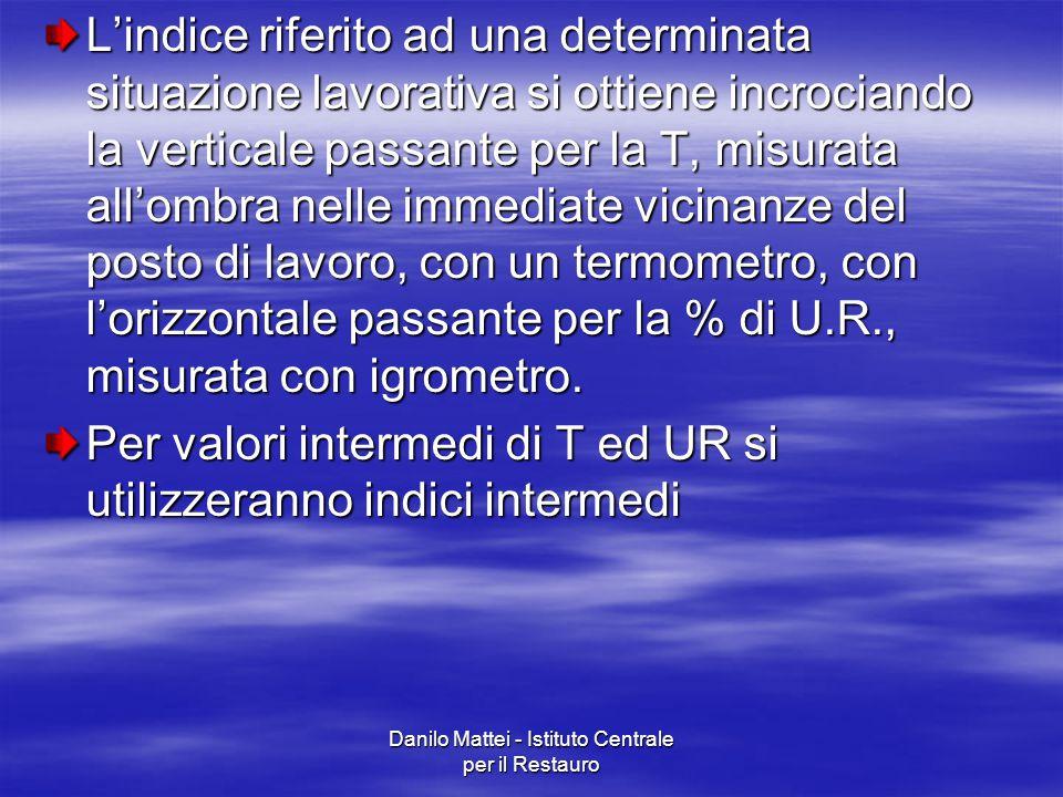 Danilo Mattei - Istituto Centrale per il Restauro L'indice riferito ad una determinata situazione lavorativa si ottiene incrociando la verticale passa
