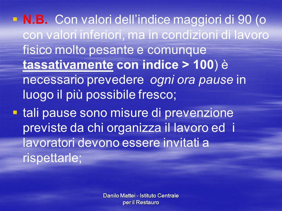 Danilo Mattei - Istituto Centrale per il Restauro   N.B. Con valori dell'indice maggiori di 90 (o con valori inferiori, ma in condizioni di lavoro f